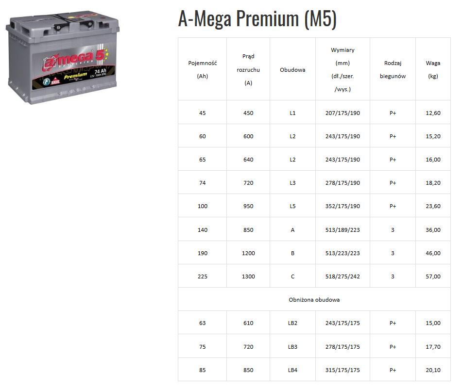 Amega M5